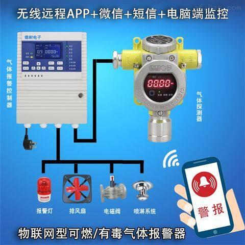 化工厂仓库二甲苯气体浓度报警器,无线监测