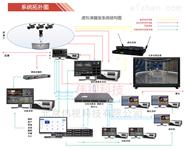 虛擬演播室項目搭建 電視台播控設備集成
