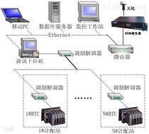高精度ntp網絡對時服務器