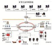 礦用工業環網系統_千兆以太網
