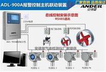 工业溶剂乙酸乙酯泄露报警系统有售
