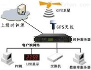 直銷高穩定GPS北斗衛星授時服務器
