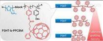 天然的植物来源的甾体皂苷活性小分子科研用