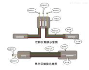 澳迪恩震动光纤周界报警系统振动光缆安设备