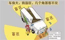 汽車盲區監測系統 減少大貨車輛盲區事故