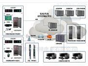 智能交通信號控制系統