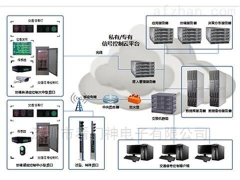 智能交通信号控制系统