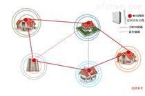 MESH智能自组网无线微波监控传输设备