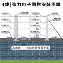 4线单防区张力电子围栏主机