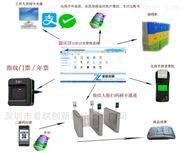 蹦床馆一卡通系统 自助机扫码售票系统