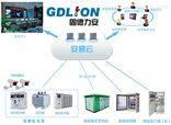 智慧配电室系统必将迎来供配电管理再升级