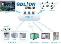 供配电自动化系统指明电气盘柜厂未来发展路