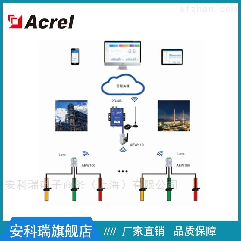 环保用电在线监控装置用途