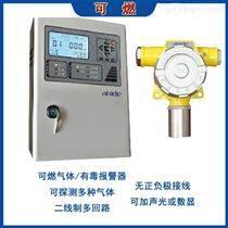 CH₄|燃气|天然气|甲烷声光报警器