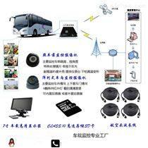 車載監控高清錄像遠程監控系統dvr
