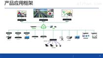 ipad可视化综合管理平台 分布式拼接处理器