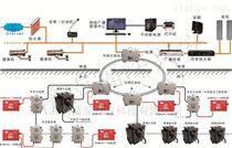 矿用广播系统_通信管理系统