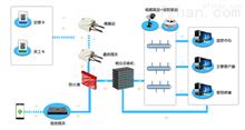 电厂无线人员定位系统