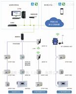 AcrelCloud-3100丝瓜直播app下载安装高校宿舍預付費電控係統