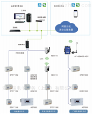 高校预付费电控系统