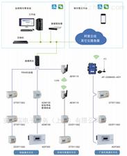 AcrelCloud-3100安科瑞高校宿舍预付费电控系统
