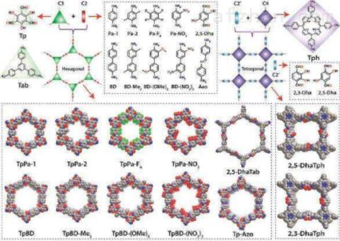 科研试剂Fe3O4-MCM-41四氧化三铁分子筛促销