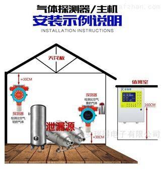 物聯網石油醚氣體泄漏報警器