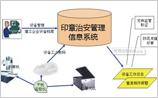 印章治安管理信息系�y��成及�P�I技�g