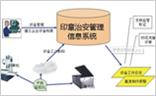 印章治安管理信息系统构成及关键技术
