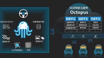 自动驾驶开发者利器:华为云自动驾驶云服务Octopus亮相上海车展