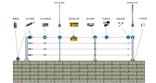 張力式電子圍欄安裝步驟和產品特點