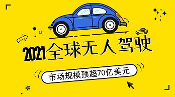 2021年全球無人駕駛汽車市場規模預計為70億美元