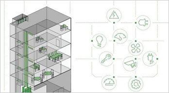 智慧办公探索:数字化技术与楼控系统碰撞