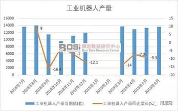 中国自主移动机器人市场分析与投资前景研究报告