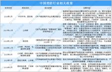 2014-2019年中国消防业重大政策法规汇总