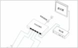 網絡監控安裝的四種方式