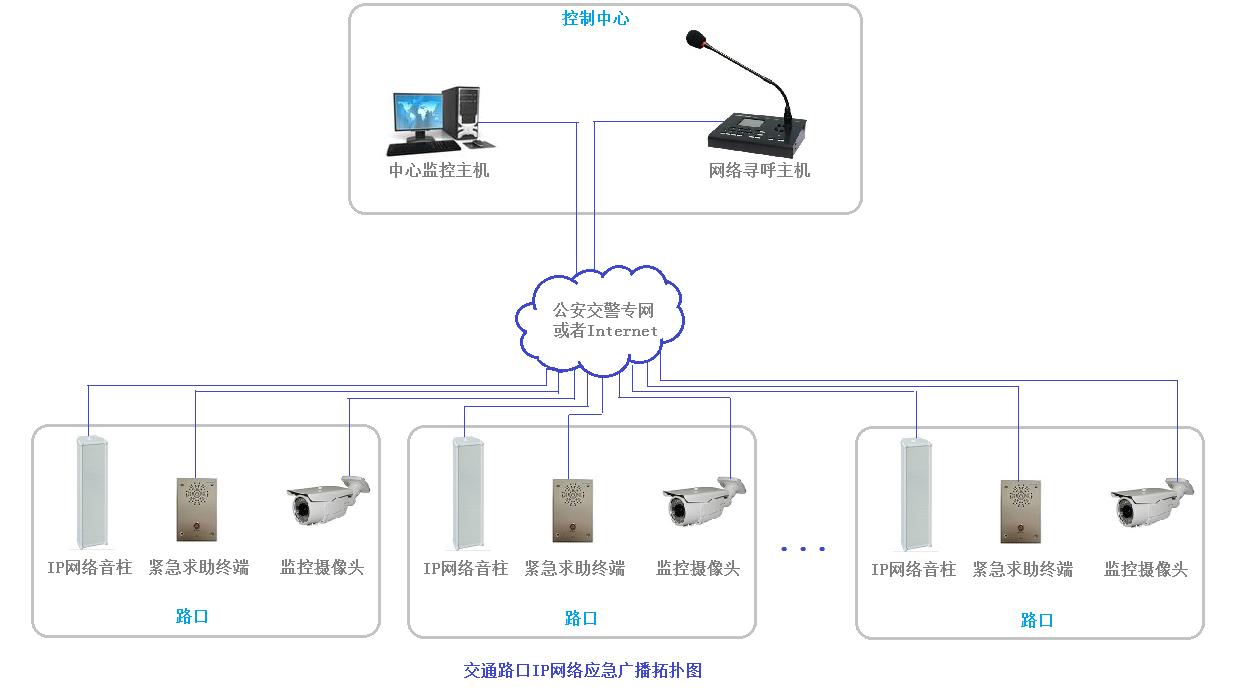 交通路口IP网络应急广播方案