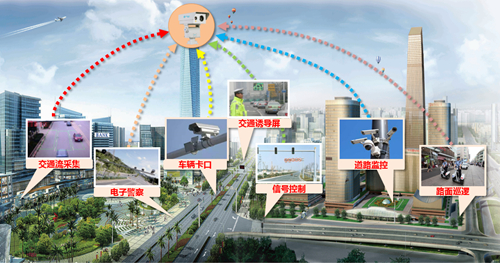 http://www.reviewcode.cn/youxikaifa/52336.html