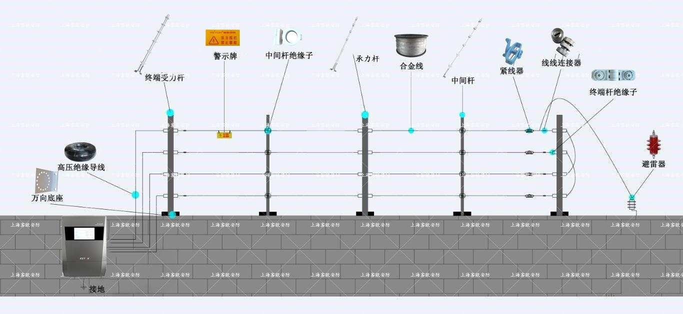 上海客欧安防-脉冲电子围栏安装图谱-脉冲电子围栏安装配件说明