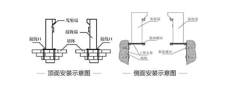 客歐安防-激光對射探測器功能圖