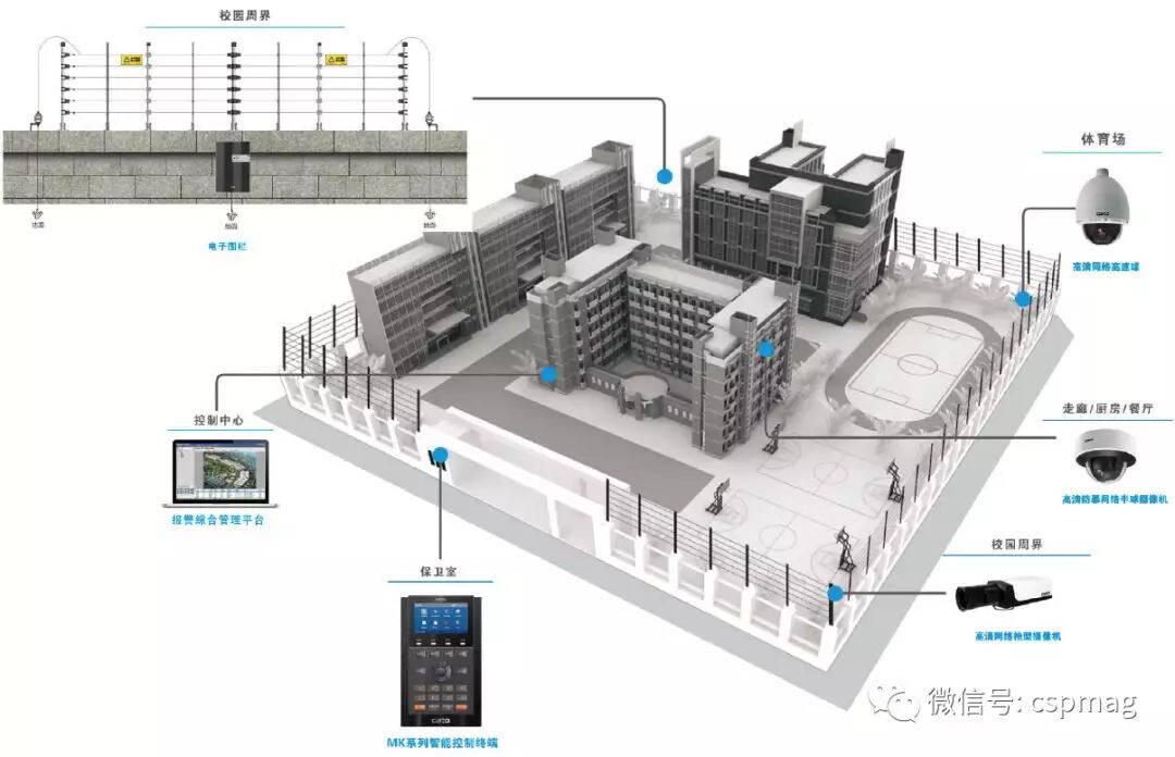 校园周界安全-张力电子围栏系统-上海客欧安防