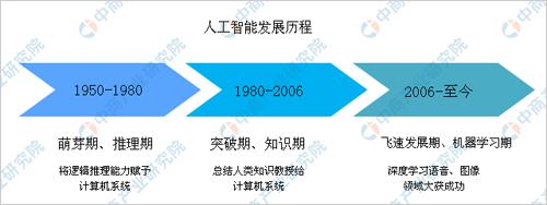 http://www.reviewcode.cn/qukuailian/75988.html