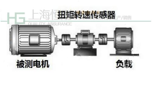 汽车涡流减速器制动力矩检测仪